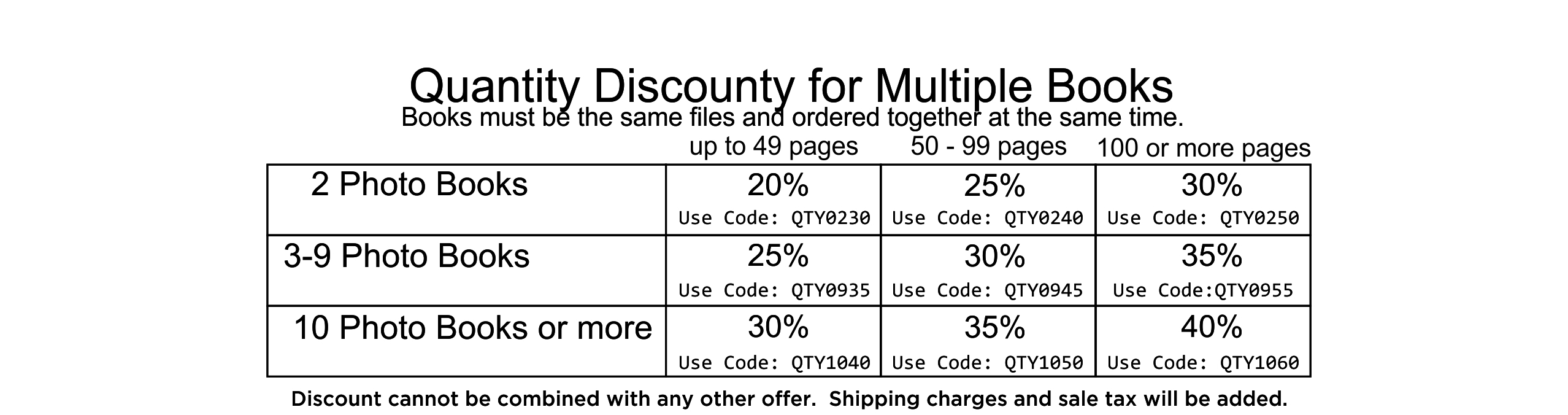 Booklet quantity discount table